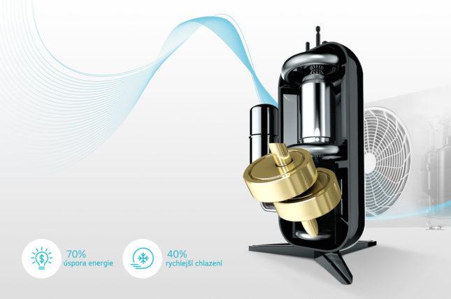 DUALCOOL Air Purification 02 DUAL Inverter D