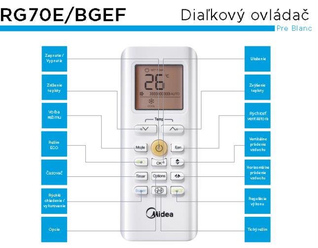 Ovládač pre Blanc RG70E/BGEF